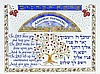 Aaronic Blessing Art PRINT